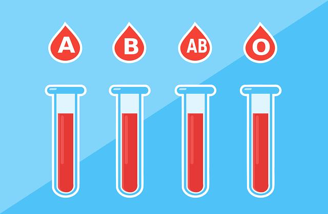 Ανάλογα με την ομάδα αίματος, ο καθένας έχει τις δικές του τροφές που μπορεί να καταναλώνει.
