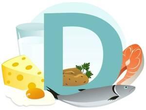 Ασβέστιο και Βιταμίνη D Εναντίον Καταγμάτων